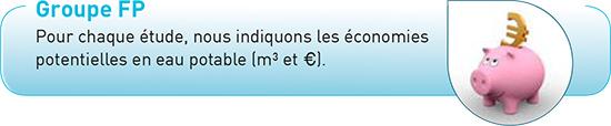 groupe-fp-economies